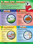 four steps to keep food safe Foodborne✩Illness: