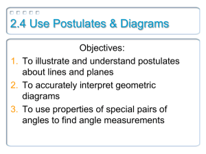 2_4_Postulates_Diagrams