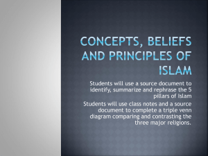 Concepts, Beliefs and Principles of Islam