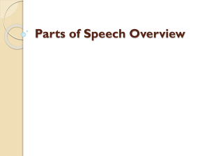 Parts of Speech Overview - BMC