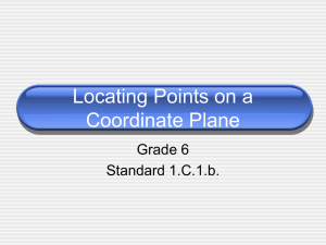 Locating Points on a Coordinate Plane