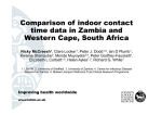 Comparison of indoor contact time data in Zambia and