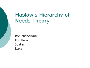 Maslow`s Hierarchy of Needs Theory