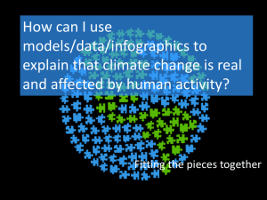 Can models accurately simulate the complex climate system?