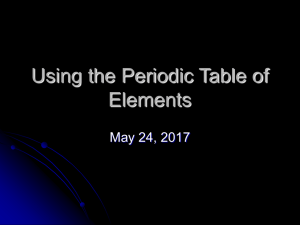 Using the Periodic Table of Elements