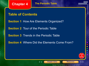 chemistry chapter 4 powerpoint notes