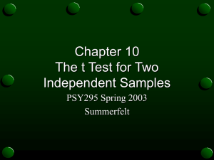 Chapter 9: Introduction to the t statistic OVERVIEW 1. A sample