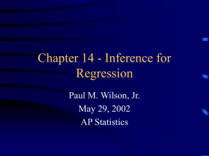 Chapter 14 - Inference for Regression