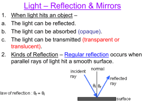 Light – Reflection & Mirrors