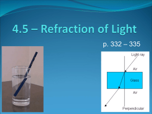4.5 – Refraction of Light