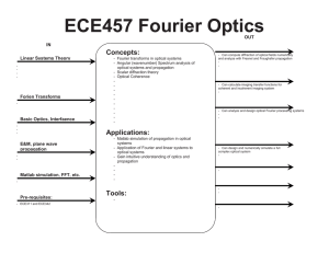 ECE457 Fourier Optics Concepts:  Linear Systems Theory