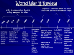 World War II Review