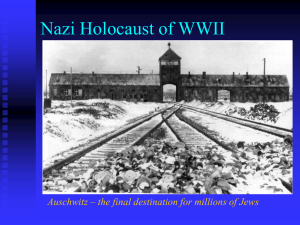 WWII Holocaust PowerPoint