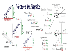 IB Physics Vector Presentation