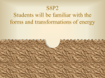 S8P2 Students will be familiar with the forms and transformations of