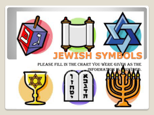 Symbols in Judaism