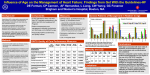 GWTG HFSA Poster 2006 - Clinical Trial Results