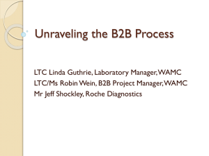 Unraveling the B2B Process