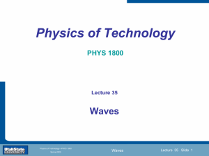 Introduction to Modern Physics PHYX 2710