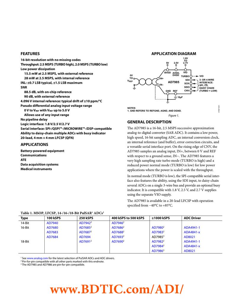 AD7985 数据手册DataSheet下载 on