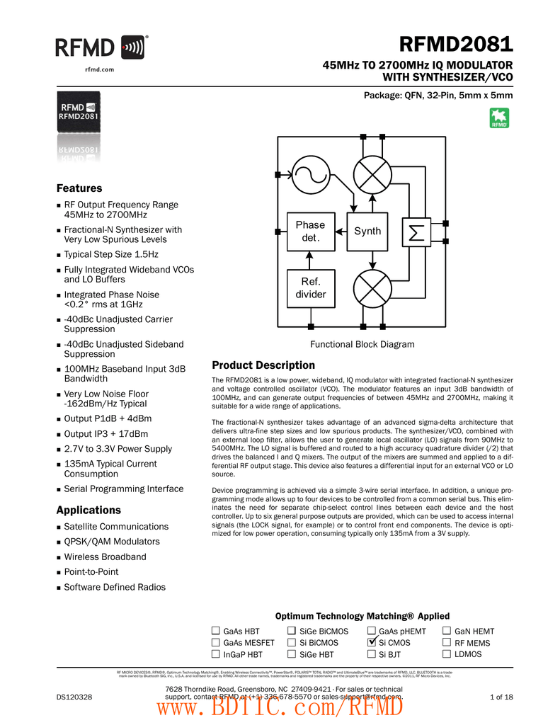 Rfmd2081 45mhz To 2700mhz Iq Modulator With Synthesizer Vco Features I Q Block Diagram