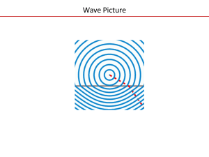 Wave Picture
