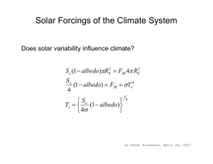 Solar Forcings of the Climate System π σ Does solar variability influence climate?