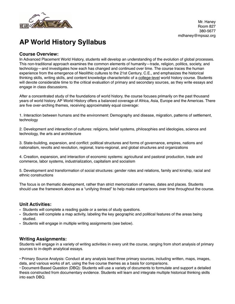 ap world history religions