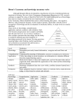 Bloom`s Taxonomy and the knowledge verb list