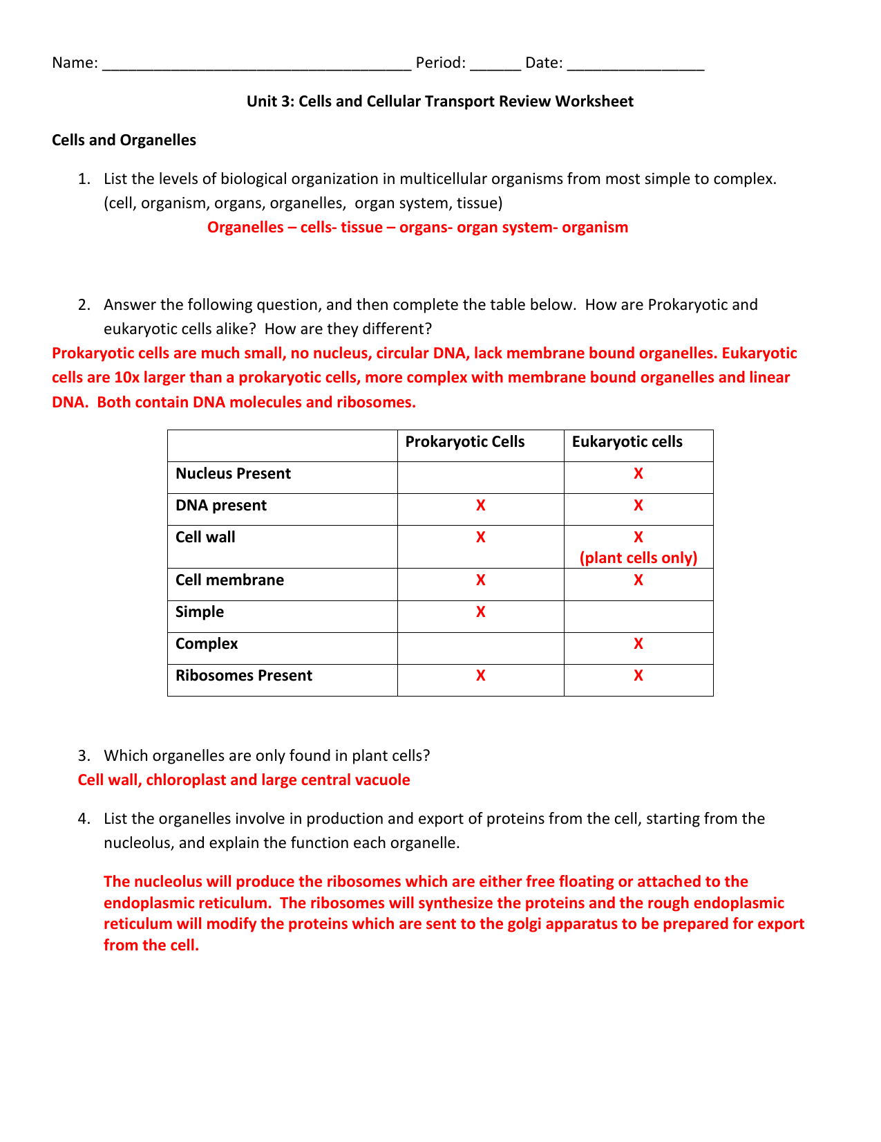 Cells and Cell Transport Review Worksheet 2014_Honors