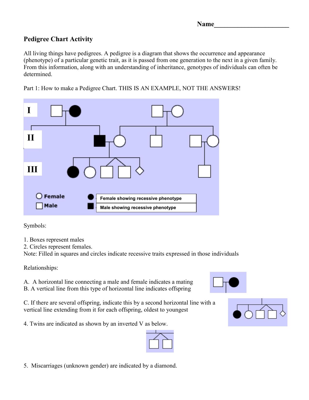 Color Blindness Pedigree Worksheet Answers - A Worksheet Blog