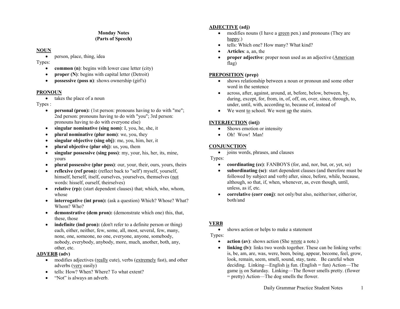 Grammar Notes - Paulding County Schools