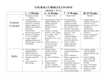 COURSE CURRICULUM MAP