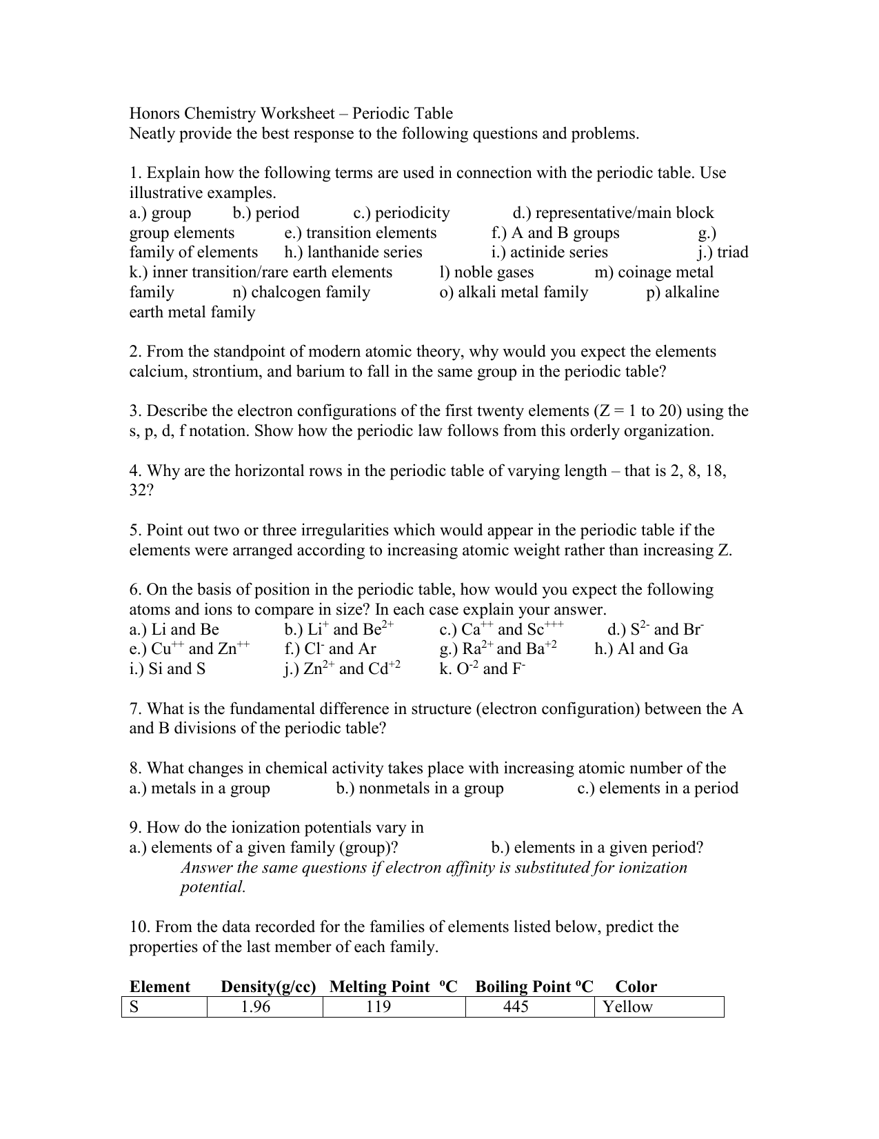 Honors Chemistry Worksheet Periodic Table