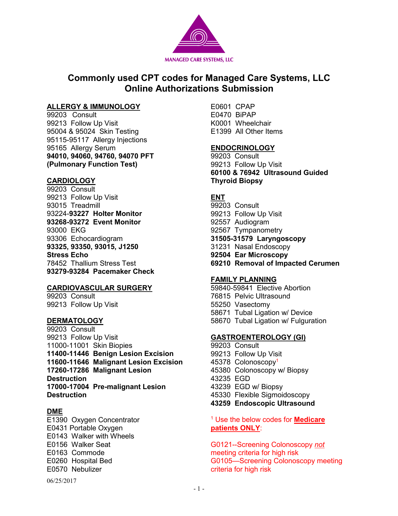 cpt codes - Managed Care Systems