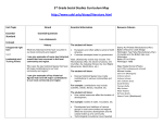 Third Grade Curriculum Map - New Hanover County Schools