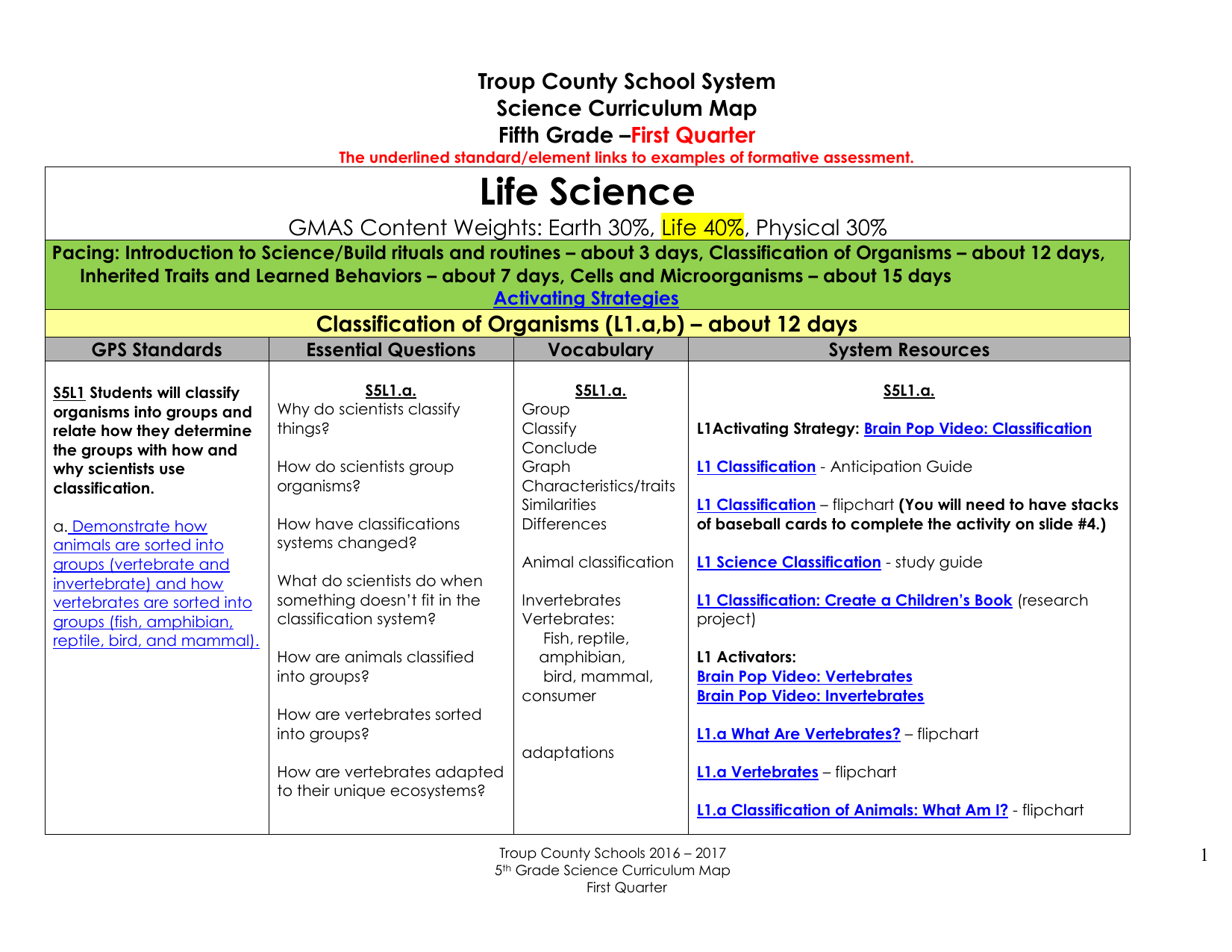 Curriculum Map - Troup County Schools