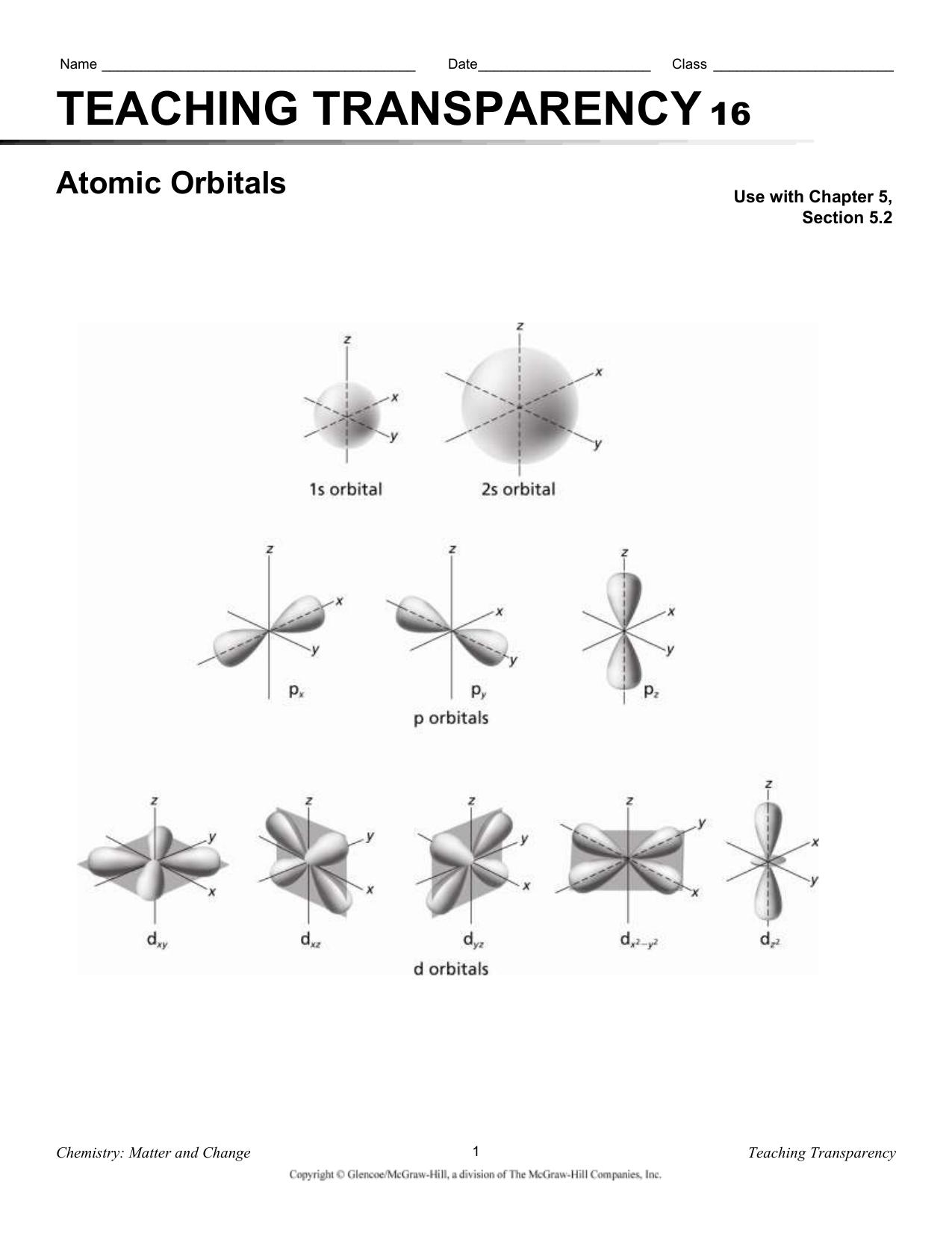 52 Atomic Orbitals