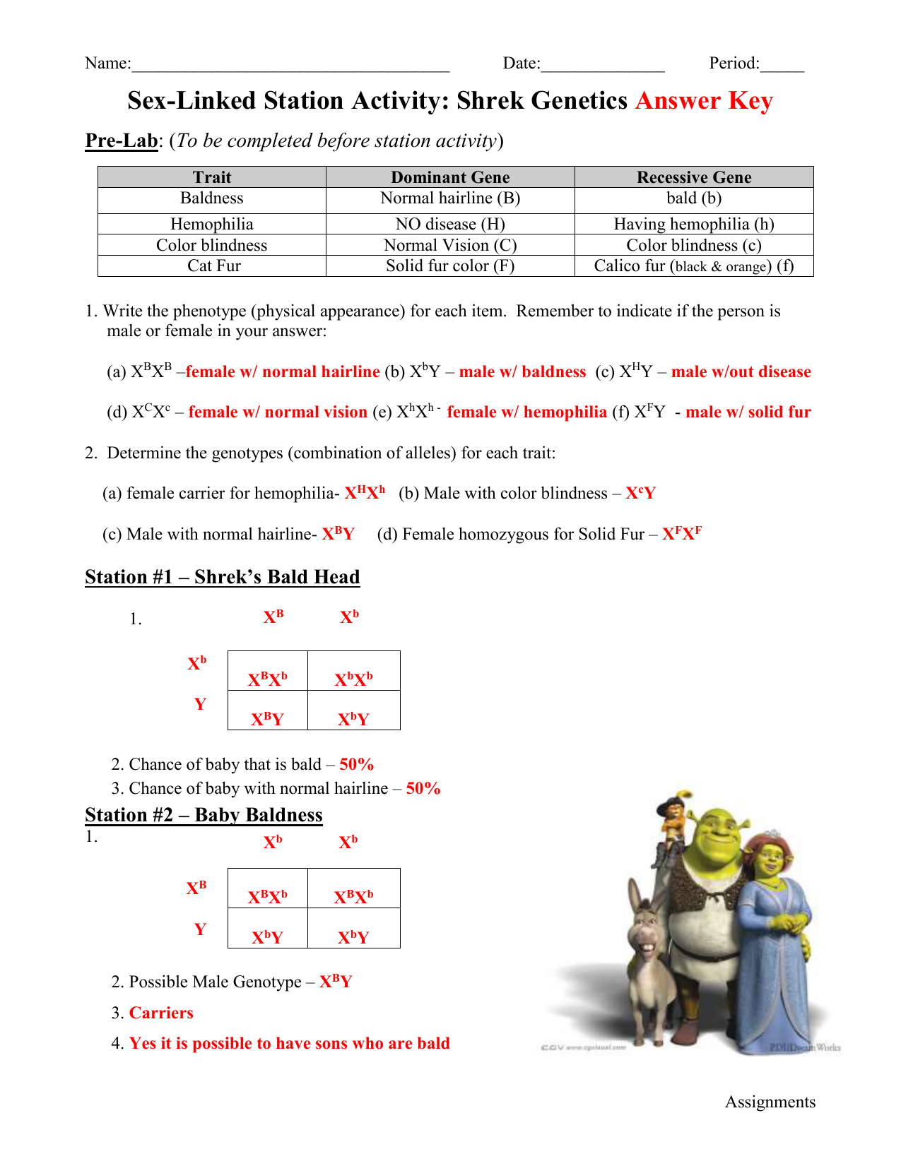 Color Blindness Worksheet Answers - A Worksheet Blog
