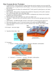 Plate Tectonics Review Worksheet