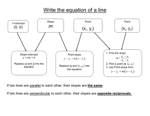 Write the equation of a line