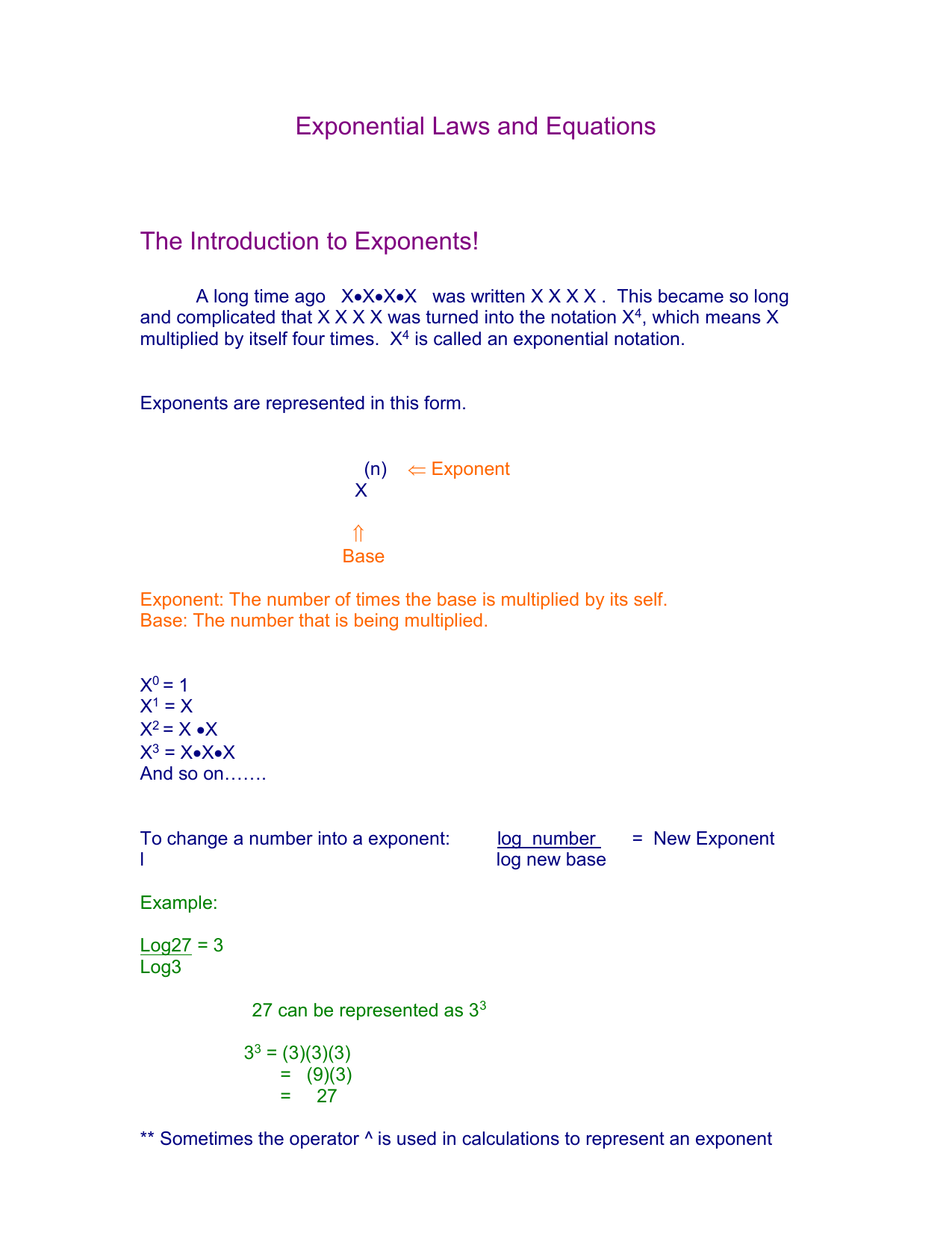 Exponential Laws and Equations
