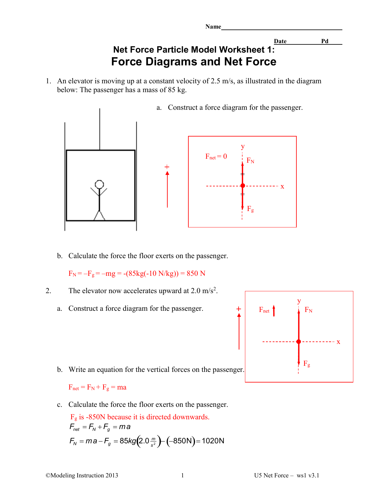 Force Diagrams and Net Force Key
