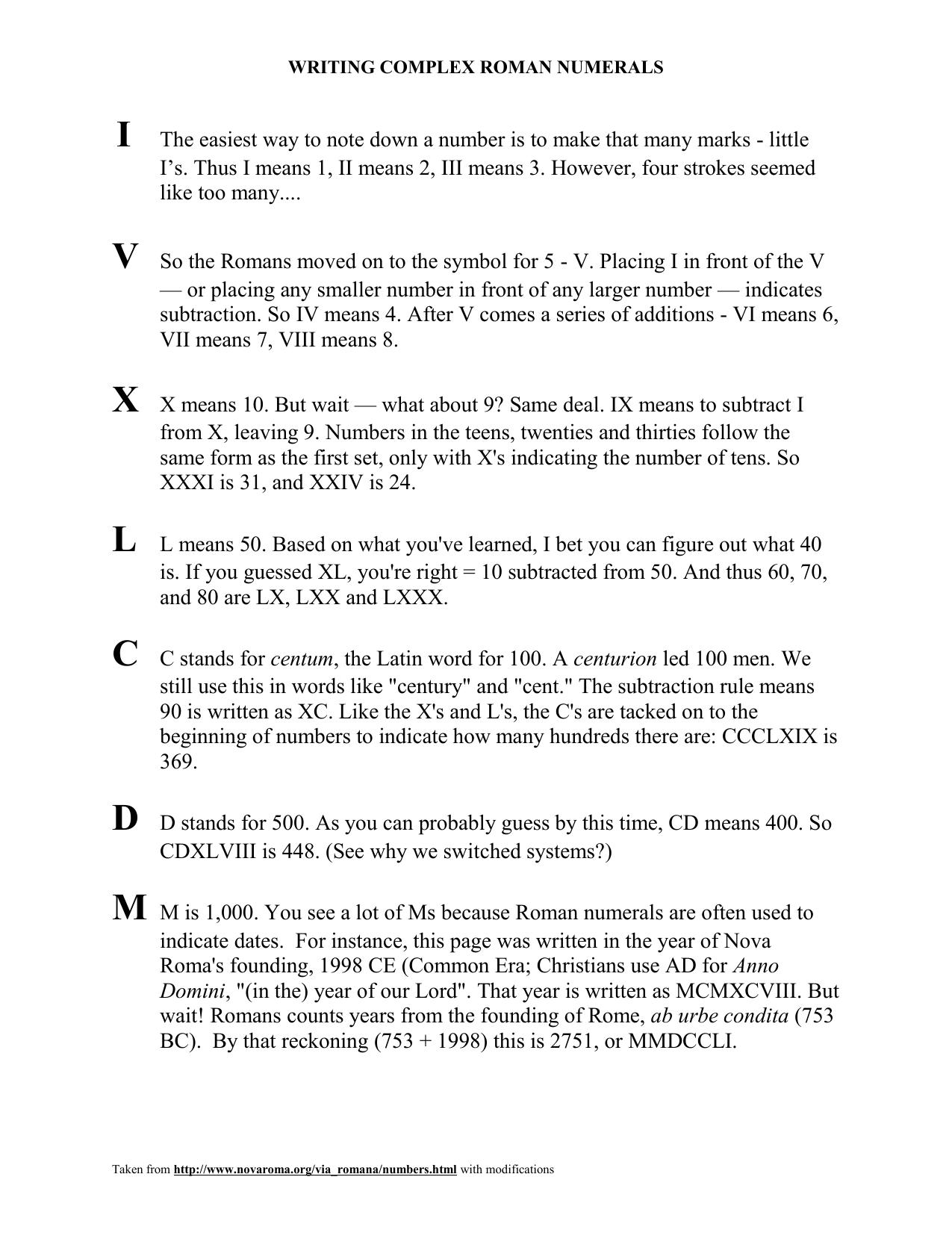 Complex Roman Numerals