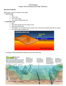 Unit 5: Ocean Floor Structure and Plate Tectonics