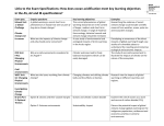 Links to the Exam Specifications: How does ocean acidification meet