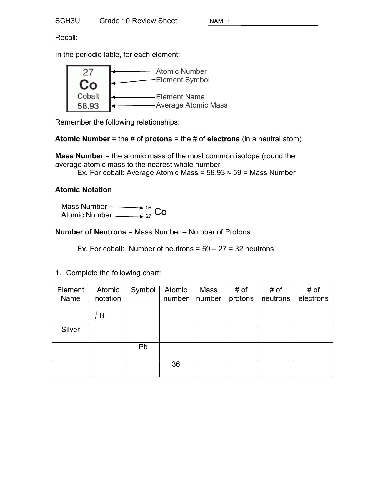 Gr 10 Review sheet chemistry