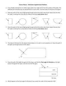 Honors Physics – Refraction Supplemental Problems A ray of light