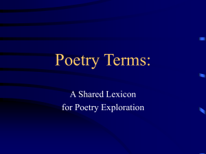 Poetry Terms: