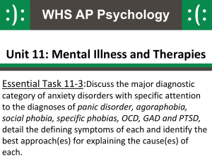 11-3-anxiety_disorders